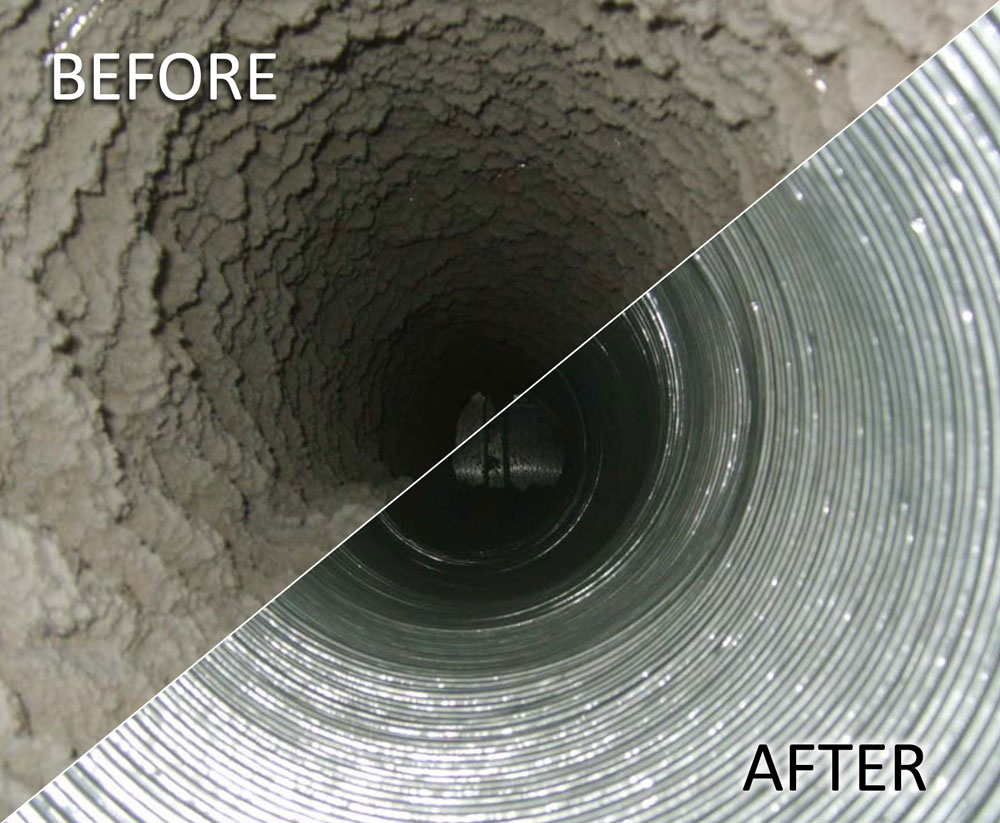 Air Duct Cleaning Page 3232401 Sci Cleaning Amp Maintenance